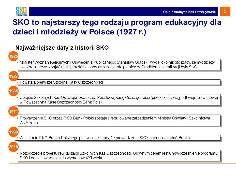 Tyle dzieci w wieku 7-12 lat dysponuje własnymi pieniędzmi 1) Tyle szkół zgłosiło się do Konkursu SKO w edycji 2009/2010 Tyle złotych wyniosła suma pieniędzy zgromadzonych na książeczkach oszczędności, a najlepsze szkoły zebrały ponad 100 tysięcy złotych Opis Szkolnych Kas Oszczędności PKO Bank Polski prowadzi program Szkolnych Kas Oszczędności od blisko 75 lat 88% Źródło: 1) Badania przeprowadzone na zlecenie PKO Banku Polskiego przez firmę badawczą Grupa IQS Tyle Szkolnych Kas Oszczędności działa w Polsce, w tym około 1 650 w szkołach podstawowych, ponad 150 w gimnazjach i w szkołach średnich Tyle członków posiadają Szkolne Kasy Oszczędności SKO w liczbach 679 1 800 140 000 13 000 000 6