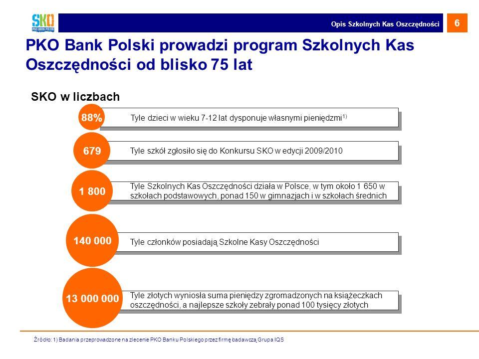 Kontakt W celu uzyskania informacji o SKO lub zapisaniu się do programu należy skontaktować się z najbliższym Oddziałem PKO Banku Polskiego prowadzącym obsługę SKO Lista oddziałów znajduje się na stronie: www.pkobp.pl 17