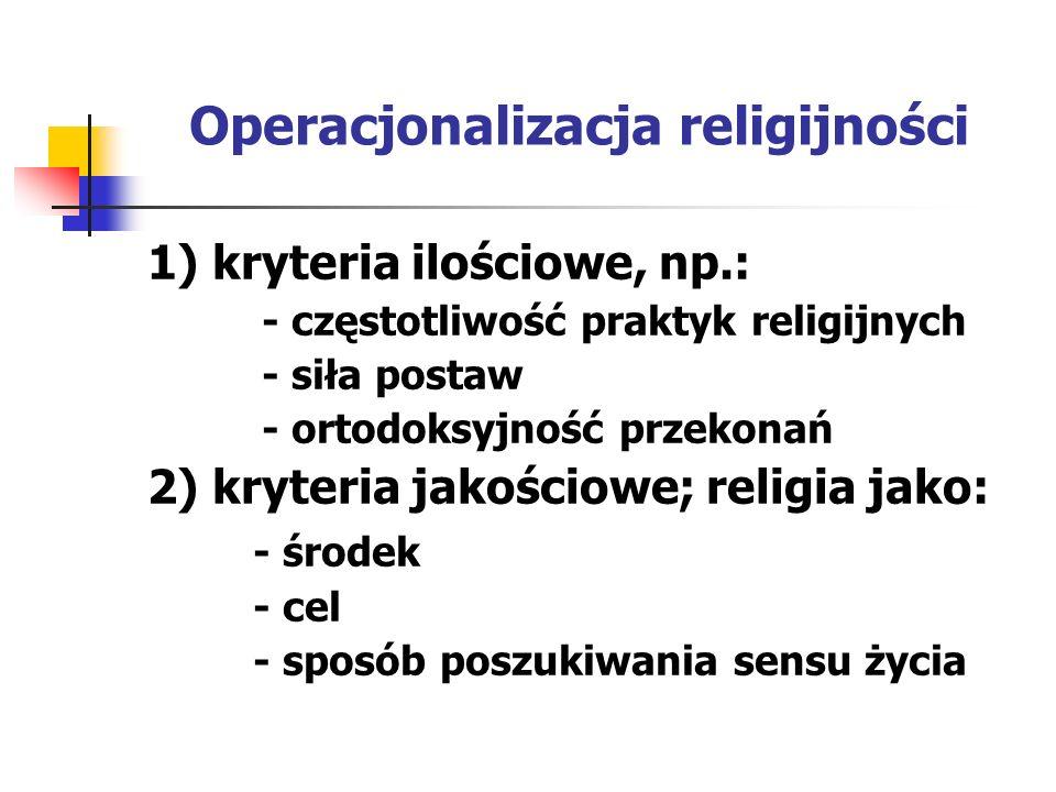 Operacjonalizacja religijności 1) kryteria ilościowe, np.: - częstotliwość praktyk religijnych - siła postaw - ortodoksyjność przekonań 2) kryteria ja