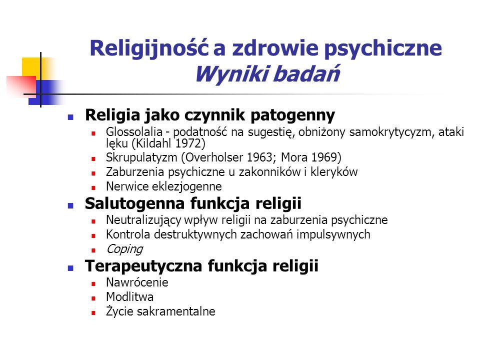 Religijność a zdrowie psychiczne Wyniki badań Religia jako czynnik patogenny Glossolalia - podatność na sugestię, obniżony samokrytycyzm, ataki lęku (