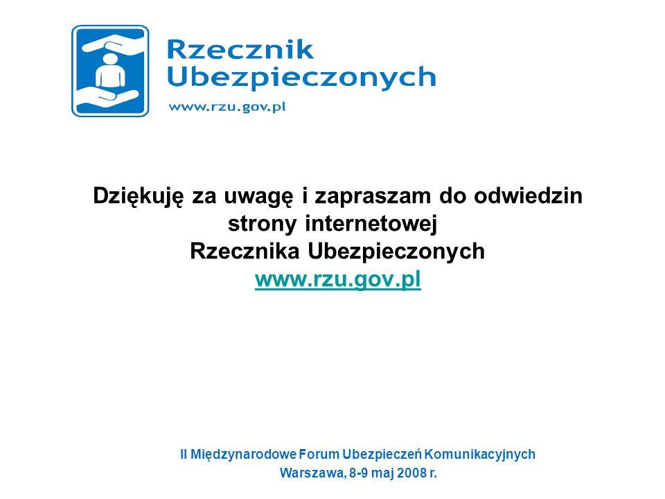 Dziękuję za uwagę i zapraszam do odwiedzin strony internetowej Rzecznika Ubezpieczonych www.rzu.gov.pl www.rzu.gov.pl II Międzynarodowe Forum Ubezpiec