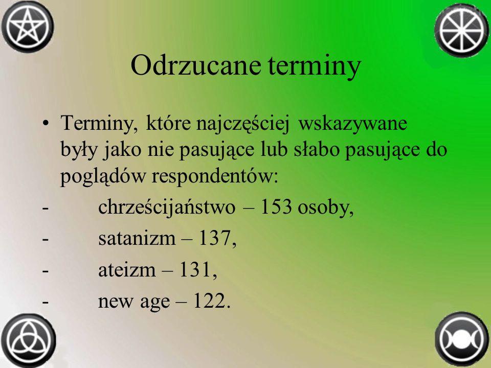 Odrzucane terminy Terminy, które najczęściej wskazywane były jako nie pasujące lub słabo pasujące do poglądów respondentów: - chrześcijaństwo – 153 osoby, - satanizm – 137, - ateizm – 131, - new age – 122.