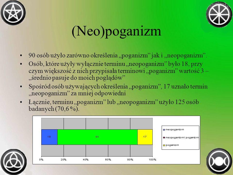 (Neo)poganizm 90 osób użyło zarówno określenia poganizm jak i neopoganizm. Osób, które użyły wyłącznie terminu neopoganizm było 18, przy czym większoś