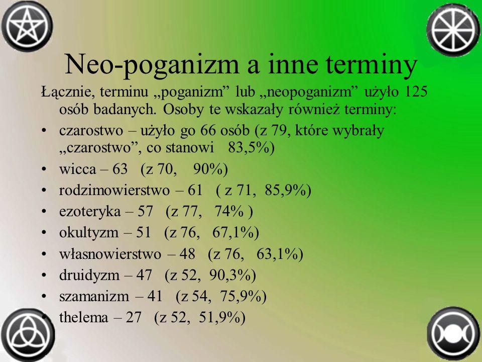 Neo-poganizm a inne terminy Łącznie, terminu poganizm lub neopoganizm użyło 125 osób badanych. Osoby te wskazały również terminy: czarostwo – użyło go