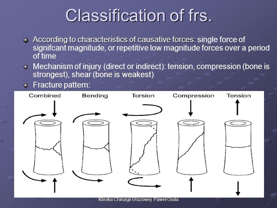 Klinika Chirurgii Urazowej Paweł Grala Classification of frs