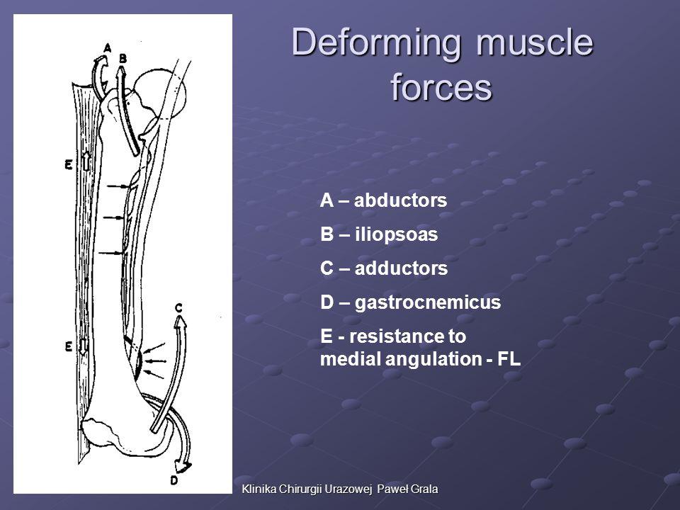 Klinika Chirurgii Urazowej Paweł Grala Rodzaje zrostu kostnego Pierwotne połączenie korowe wymaga ścisłego kontaktu odłamów kostnych bezpośrednia resorpcja kości przez osteoklasty torujące drogę dla wnikających naczyń z towarzyszącymi komórkami mezenchymalnymi osteoblasty osteoid zespolenie sztywne np.