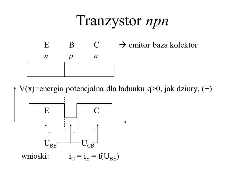 Tranzystor npn EBC emitor baza kolektor npn V(x)=energia potencjalna dla ładunku q>0, jak dziury, (+) EC - + - + U BE U CB wnioski:i C = i E = f(U BE )