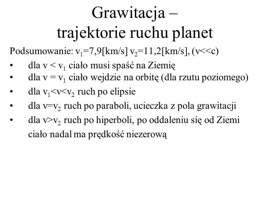 Grawitacja – trajektorie ruchu planet Podsumowanie: v 1 =7,9[km/s] v 2 =11,2[km/s], (v<<c) dla v < v 1 ciało musi spaść na Ziemię dla v = v 1 ciało we