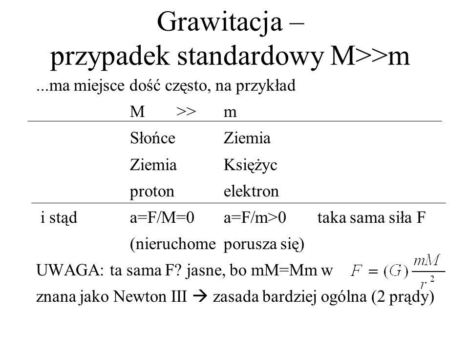 Grawitacja – przyspieszenie grawitacyjne g...(wyjątkowo dla przyspieszeń a pochodzenia grawitacyjnego stosujemy symbol g, ) z prawa ciążenia otrzymujemy wówczasg(r) = G·M/r 2, r>R=6400 [km] na powierzchnig 0 = G·M/R 2 = 9.81[m/s 2 ], r=R jak zważyć Ziemię: g 0 M (siła sprężysta?!)g(r) = g 0 ·r/R, dla r<R