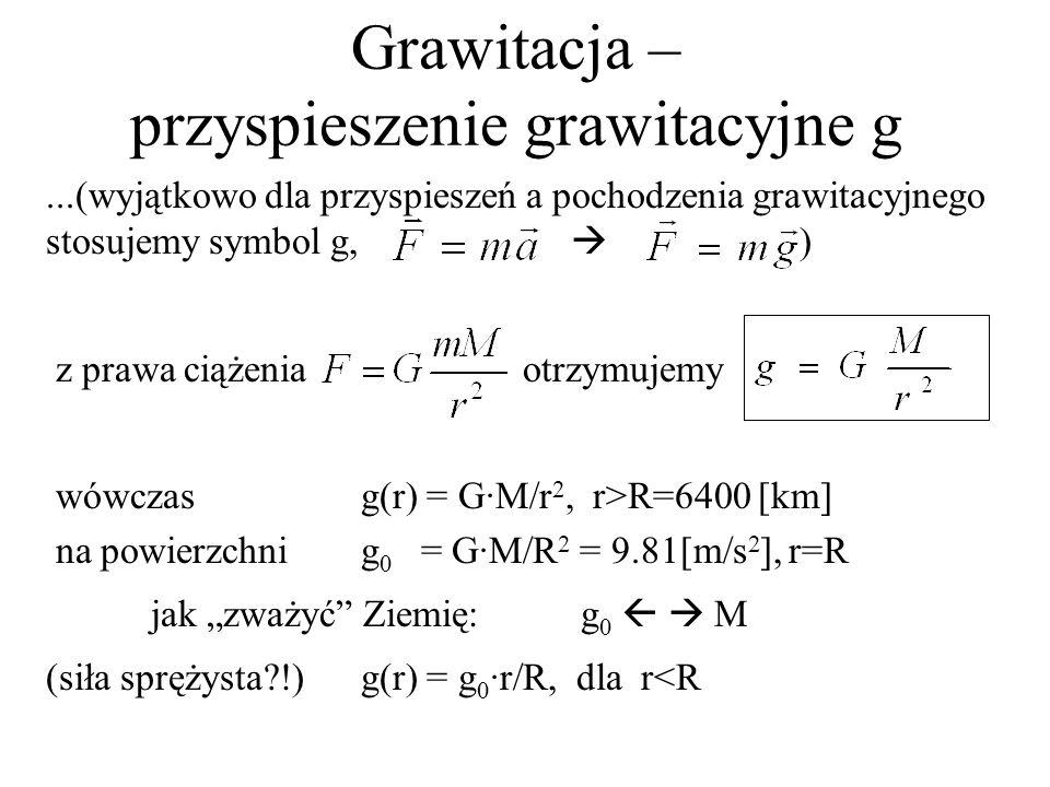 Grawitacja – 2 poprawki Poprawki na przyspieszenie g 0 = G·M/R 2 = 9,81 (1) ruch wirowy Ziemi: g 0 g 0 - ω 2 r (0<r<R) (2) spłaszczenie Ziemi: g 0 = G·M/R 2, R(biegun)<R(równik)