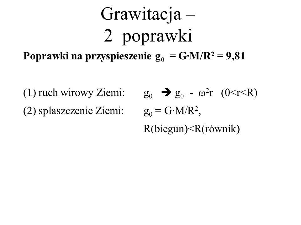 Grawitacja – 2 poprawki Poprawki na przyspieszenie g 0 = G·M/R 2 = 9,81 (1) ruch wirowy Ziemi: g 0 g 0 - ω 2 r (0<r<R) (2) spłaszczenie Ziemi: g 0 = G
