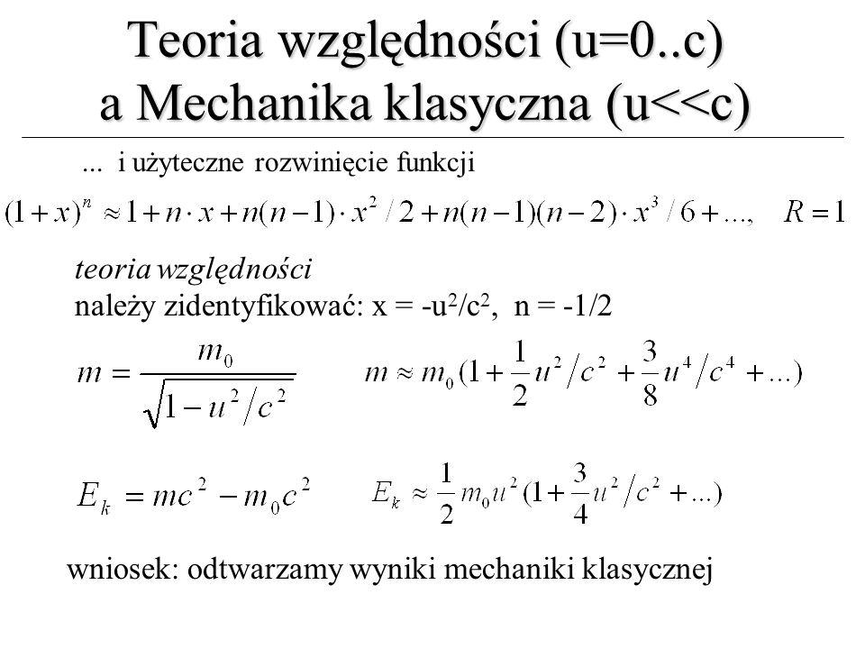 Teoria względności (u=0..c) a Mechanika klasyczna (u<<c)... i użyteczne rozwinięcie funkcji teoria względności należy zidentyfikować: x = -u 2 /c 2, n