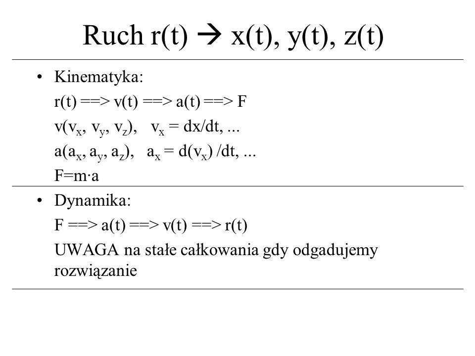 Ruch r(t) x(t), y(t), z(t) Kinematyka: r(t) ==> v(t) ==> a(t) ==> F v(v x, v y, v z ), v x = dx/dt,... a(a x, a y, a z ), a x = d(v x ) /dt,... F=m·a