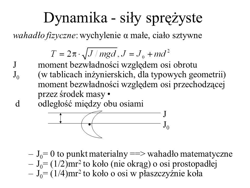 Dynamika - siły sprężyste wahadło fizyczne: wychylenie α małe, ciało sztywne Jmoment bezwładności względem osi obrotu J 0 (w tablicach inżynierskich,