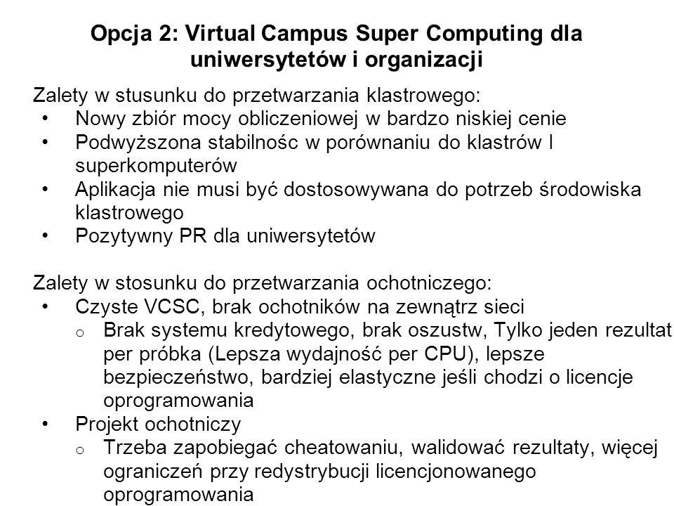 Opcja 2: Virtual Campus Super Computing dla uniwersytetów i organizacji Zalety w stusunku do przetwarzania klastrowego: Nowy zbiór mocy obliczeniowej