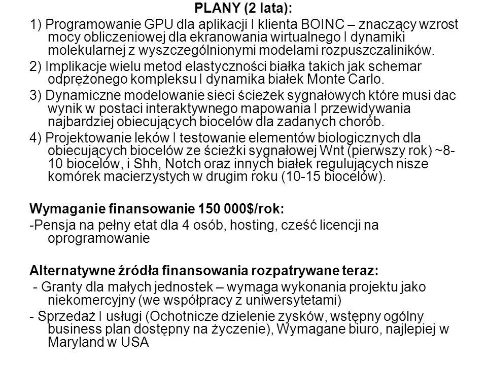 PLANY (2 lata): 1) Programowanie GPU dla aplikacji I klienta BOINC – znaczący wzrost mocy obliczeniowej dla ekranowania wirtualnego I dynamiki molekul