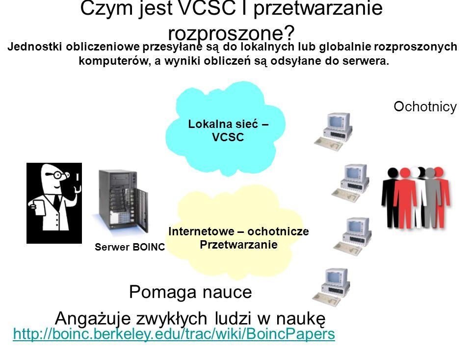 Czym jest VCSC I przetwarzanie rozproszone? Jednostki obliczeniowe przesyłane są do lokalnych lub globalnie rozproszonych komputerów, a wyniki oblicze