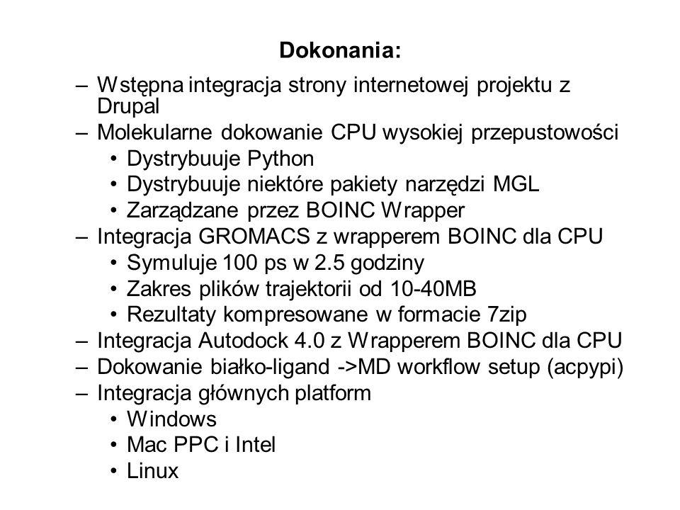 Dokonania: –Wstępna integracja strony internetowej projektu z Drupal –Molekularne dokowanie CPU wysokiej przepustowości Dystrybuuje Python Dystrybuuje