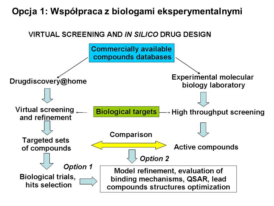 Opcja 1: Współpraca z biologami eksperymentalnymi