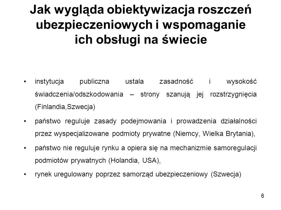 7 Jakie mają być regulacje w Polsce.