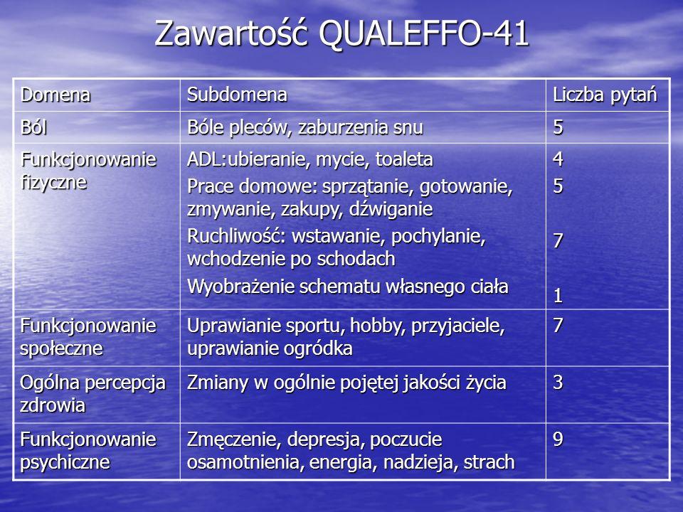 Zawartość QUALEFFO-41 DomenaSubdomena Liczba pytań Ból Bóle pleców, zaburzenia snu 5 Funkcjonowanie fizyczne ADL:ubieranie, mycie, toaleta Prace domow