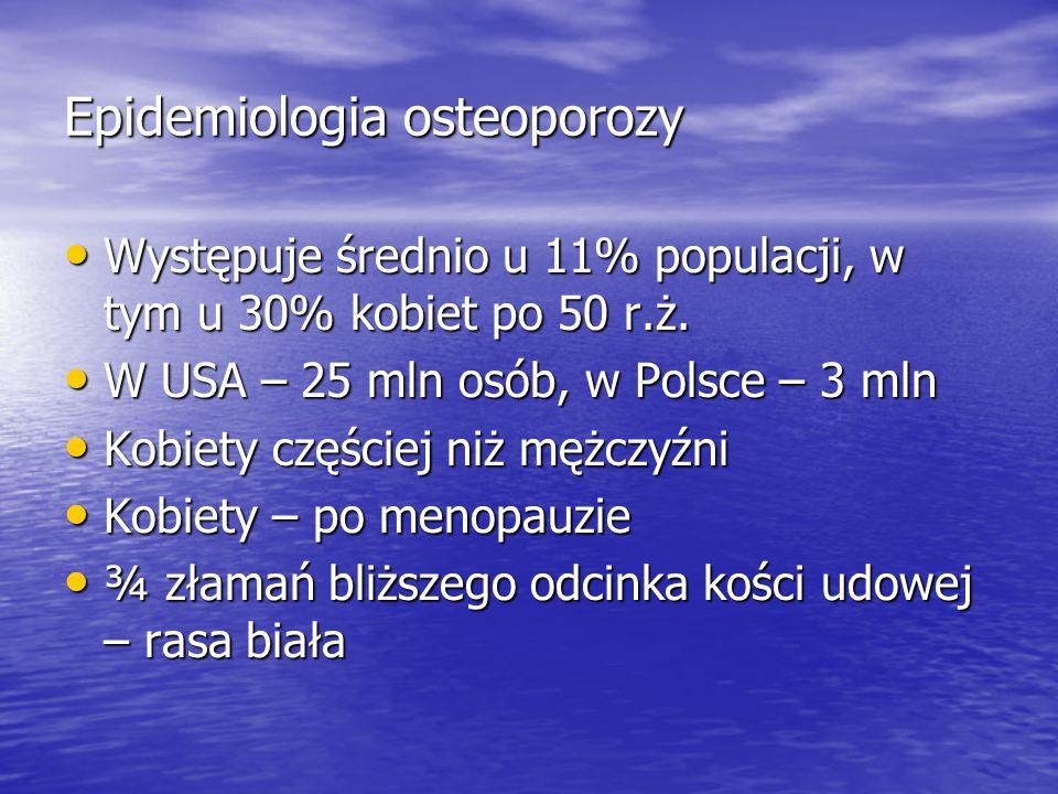 Epidemiologia osteoporozy Występuje średnio u 11% populacji, w tym u 30% kobiet po 50 r.ż. Występuje średnio u 11% populacji, w tym u 30% kobiet po 50