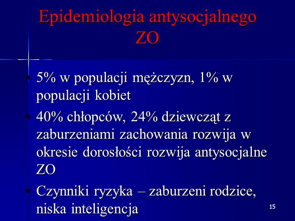 15 Epidemiologia antysocjalnego ZO 5% w populacji mężczyzn, 1% w populacji kobiet5% w populacji mężczyzn, 1% w populacji kobiet 40% chłopców, 24% dziewcząt z zaburzeniami zachowania rozwija w okresie dorosłości rozwija antysocjalne ZO40% chłopców, 24% dziewcząt z zaburzeniami zachowania rozwija w okresie dorosłości rozwija antysocjalne ZO Czynniki ryzyka – zaburzeni rodzice, niska inteligencjaCzynniki ryzyka – zaburzeni rodzice, niska inteligencja