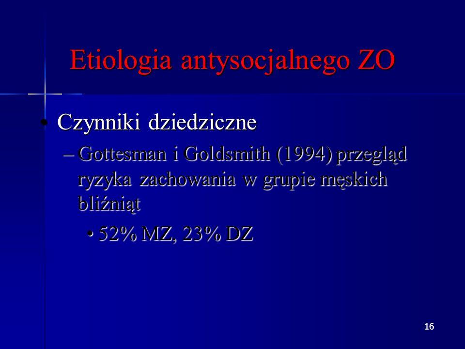 16 Etiologia antysocjalnego ZO Czynniki dziedziczneCzynniki dziedziczne –Gottesman i Goldsmith (1994) przegląd ryzyka zachowania w grupie męskich bliźniąt 52% MZ, 23% DZ52% MZ, 23% DZ