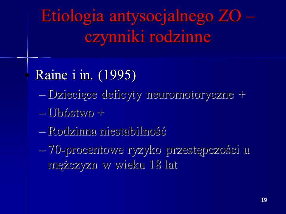 19 Etiologia antysocjalnego ZO – czynniki rodzinne Raine i in.