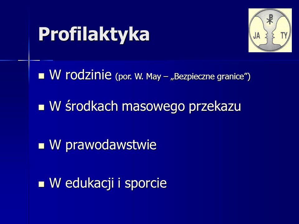 Profilaktyka W rodzinie (por. W. May – Bezpieczne granice) W rodzinie (por.