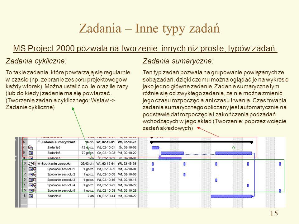 14 Zadania - Ograniczenia Ograniczenia umożliwiają kontrolowanie terminów rozpoczęcia i zakończenia zadań. MS Project 2000 oferuje różne typy ogranicz
