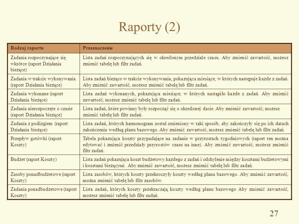 26 Raporty Następujące wstępnie zdefiniowane raporty są przeznaczone do drukowania informacji o stanie całego projektu, postępie zadań lub bieżących i