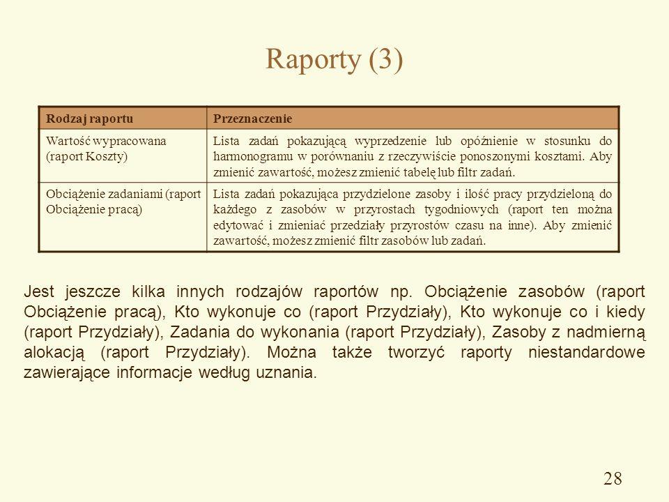 27 Raporty (2) Rodzaj raportuPrzeznaczenie Zadania rozpoczynające się wkrótce (raport Działania bieżące) Lista zadań rozpoczynających się w określonym