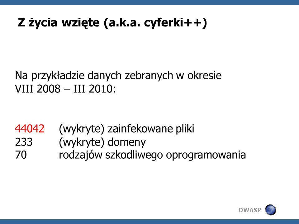 OWASP Z życia wzięte (a.k.a. cyferki++) Na przykładzie danych zebranych w okresie VIII 2008 – III 2010: 44042(wykryte) zainfekowane pliki 233(wykryte)