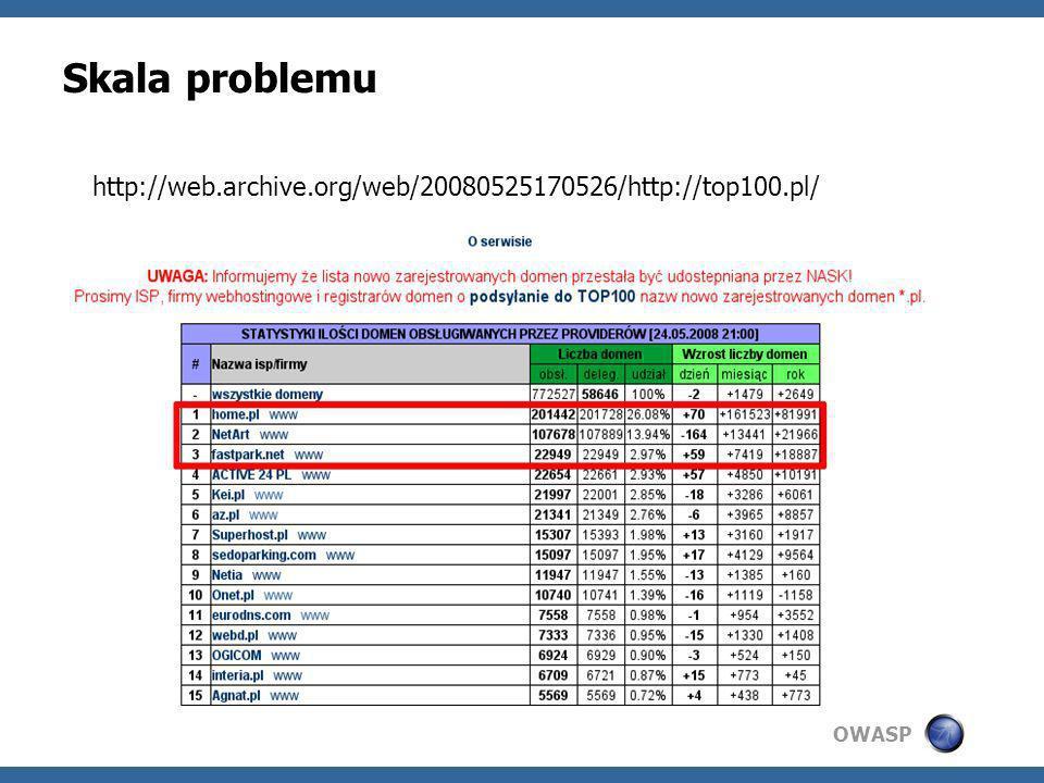 OWASP Skala problemu (home.pl) http://www.google.com/safebrowsing/diagnostic?site=AS:12824