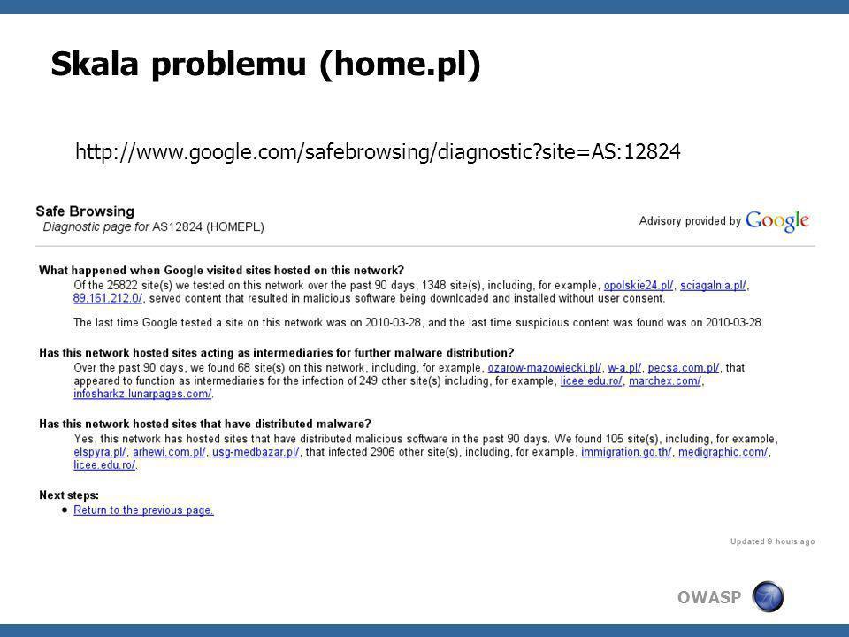 OWASP Skala problemu (netart.pl) http://www.google.com/safebrowsing/diagnostic?site=AS:15967