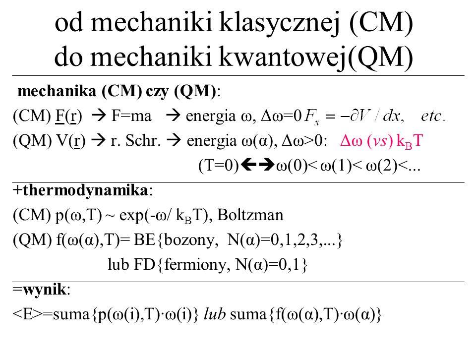 od mechaniki klasycznej (CM) do mechaniki kwantowej(QM) mechanika (CM) czy (QM): (CM) F(r) F=ma energia ω, Δω=0 (QM) V(r) r. Schr. energia ω(α), Δω>0: