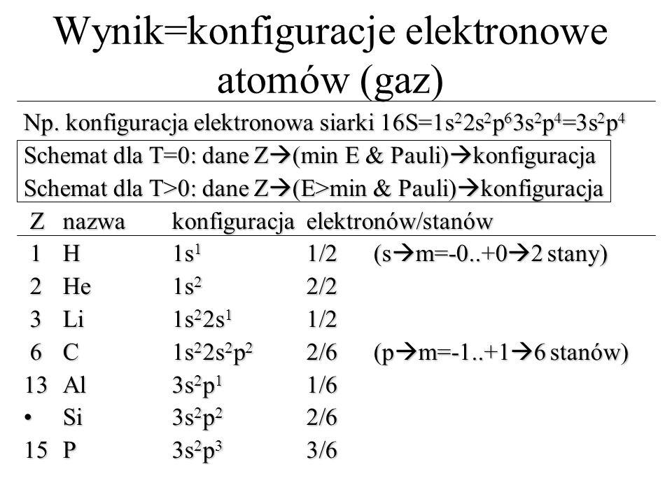 Wynik=konfiguracje elektronowe atomów (gaz) Np. konfiguracja elektronowa siarki 16S=1s 2 2s 2 p 6 3s 2 p 4 =3s 2 p 4 Schemat dla T=0: dane Z (min E &