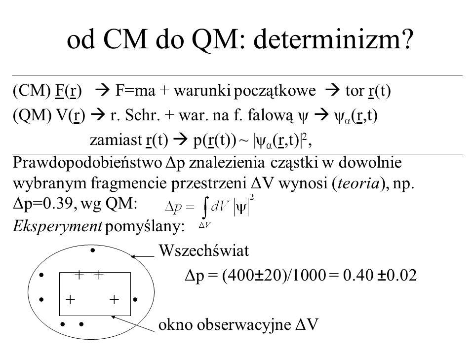 od CM do QM: determinizm? (CM) F(r) F=ma + warunki początkowe tor r(t) (QM) V(r) r. Schr. + war. na f. falową ψ ψ α (r,t) zamiast r(t) p(r(t)) ~ |ψ α