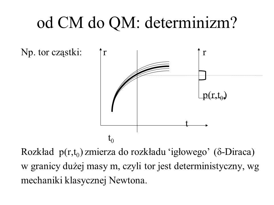 od CM do QM: determinizm? Np. tor cząstki:r r p(r,t 0 ) t t 0 Rozkład p(r,t 0 ) zmierza do rozkładu igłowego (δ-Diraca) w granicy dużej masy m, czyli