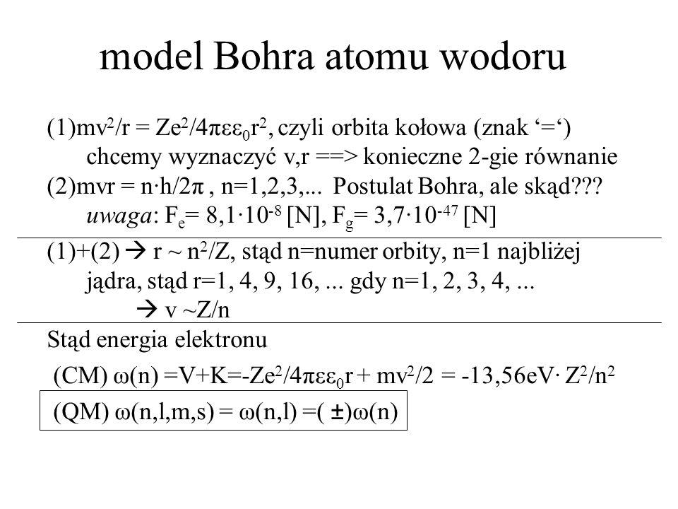 model Bohra atomu wodoru (1)mv 2 /r = Ze 2 /4πεε 0 r 2, czyli orbita kołowa (znak =) chcemy wyznaczyć v,r ==> konieczne 2-gie równanie (2)mvr = n·h/2π
