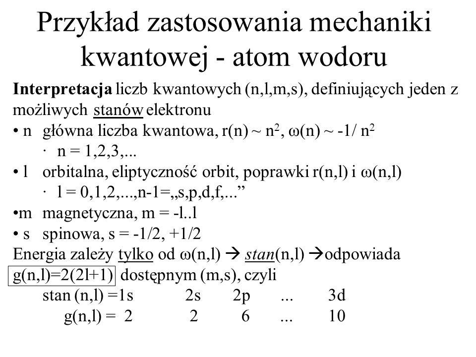 Przykład zastosowania mechaniki kwantowej - atom wodoru Interpretacja liczb kwantowych (n,l,m,s), definiujących jeden z możliwych stanów elektronu ngł