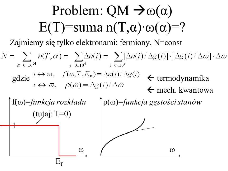 Problem: QM ω(α) E(T)=suma n(T,α)·ω(α)=? Zajmiemy się tylko elektronami: fermiony, N=const gdzie termodynamika mech. kwantowa f(ω)=funkcja rozkładu ρ(