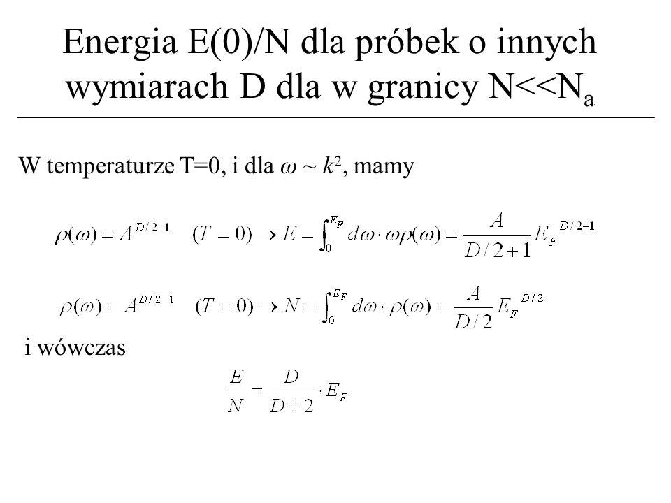 Energia E(0)/N dla próbek o innych wymiarach D dla w granicy N<<N a W temperaturze T=0, i dla ω ~ k 2, mamy i wówczas