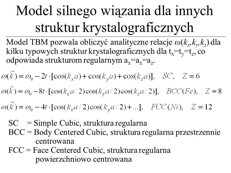 Model silnego wiązania dla innych struktur krystalograficznych Model TBM pozwala obliczyć analityczne relacje ω(k x,k y,k z ) dla kilku typowych struk
