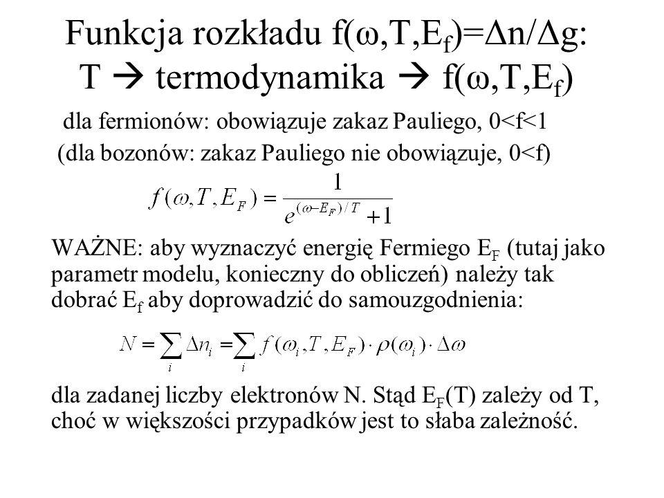 Funkcja rozkładu f(ω,T,E f )=Δn/Δg: T termodynamika f(ω,T,E f ) dla fermionów: obowiązuje zakaz Pauliego, 0<f<1 (dla bozonów: zakaz Pauliego nie obowi