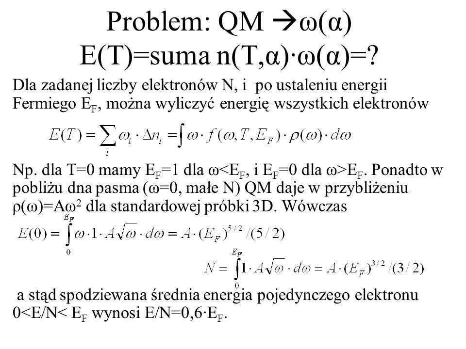 Problem: QM ω(α) E(T)=suma n(T,α)·ω(α)=? Dla zadanej liczby elektronów N, i po ustaleniu energii Fermiego E F, można wyliczyć energię wszystkich elekt