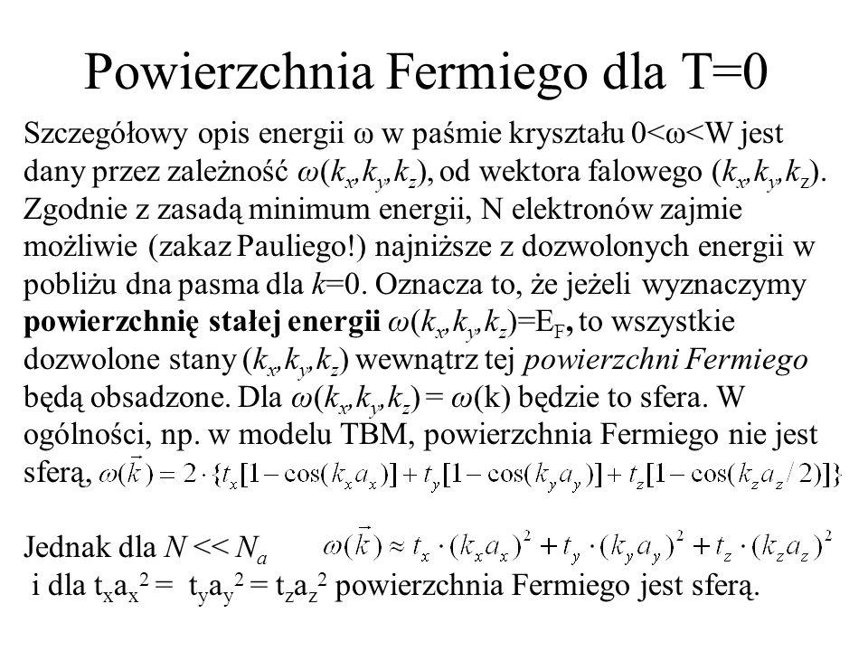 Powierzchnia Fermiego dla T>0 Ogólna koncepcja przypadku T>0 polega na uwzględnieniu faktu, że zasada minimum energii ω(α) jako kryterium obsadzenia stanu α, n(α)=1, dla T=0 musi być zastąpiona prawdopodobieństwem p obsadzenia tego stanu.