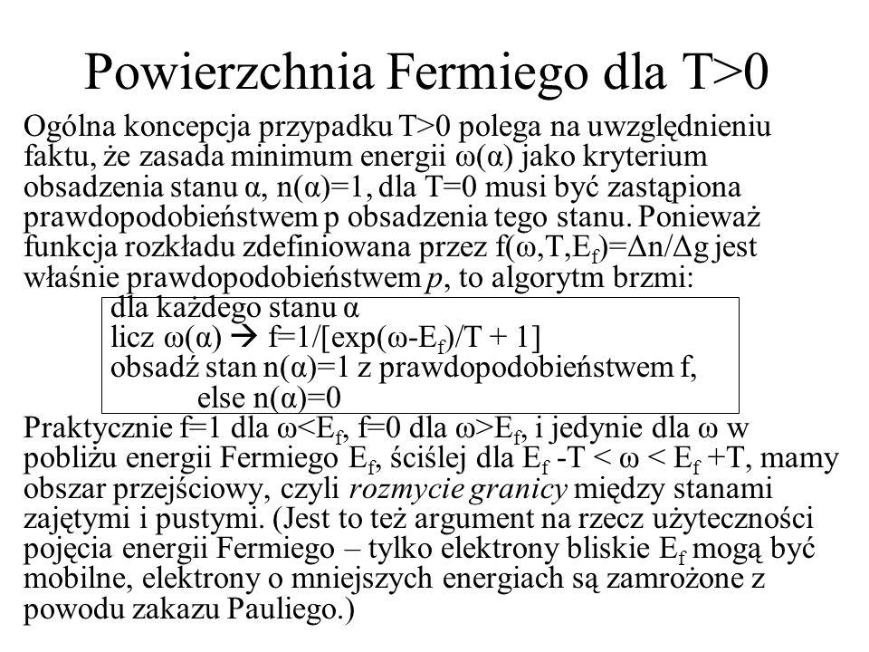 Powierzchnia Fermiego dla T>0 Ogólna koncepcja przypadku T>0 polega na uwzględnieniu faktu, że zasada minimum energii ω(α) jako kryterium obsadzenia s