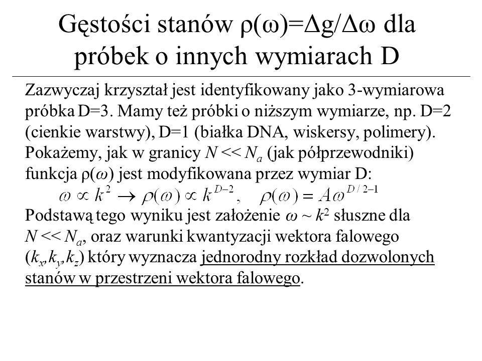 Gęstości stanów ρ(ω)=Δg/Δω dla próbek o innych wymiarach D Zazwyczaj krzyształ jest identyfikowany jako 3-wymiarowa próbka D=3. Mamy też próbki o niżs